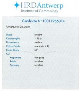 Certification HRD du diamant