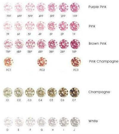 les différentes teintes de diamant