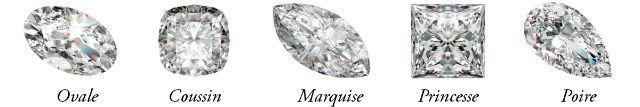 différentes formes de taille de diamants